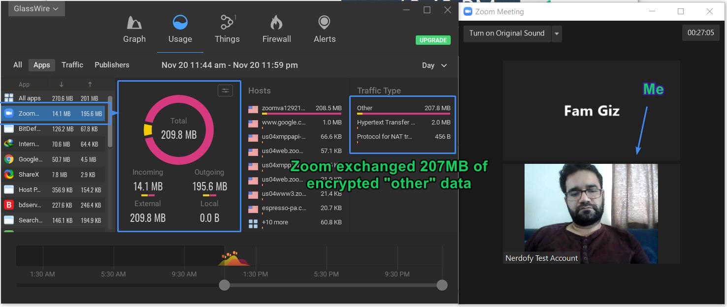 Screenshot of Data usage by Zoom Meetings